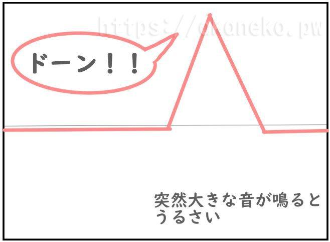 ホワイトノイズの図解